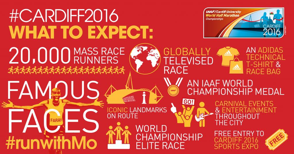 IAAF/Cardiff University World Half Marathon Championships - cover image